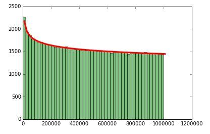 DensityOfPrimes