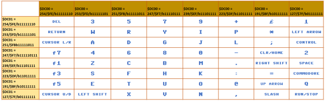 my-keyboard-matrix